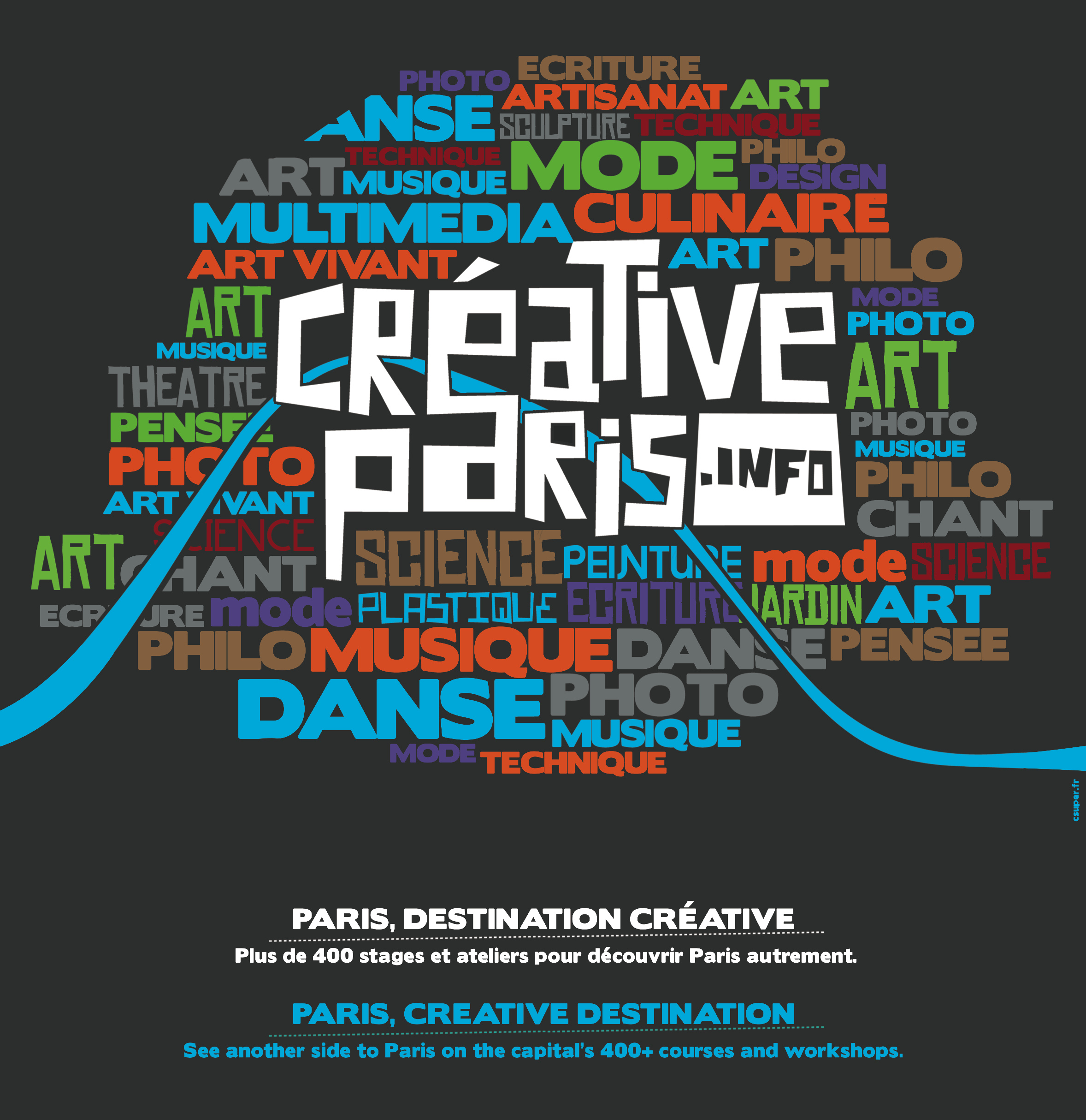 Affiche Creative Paris